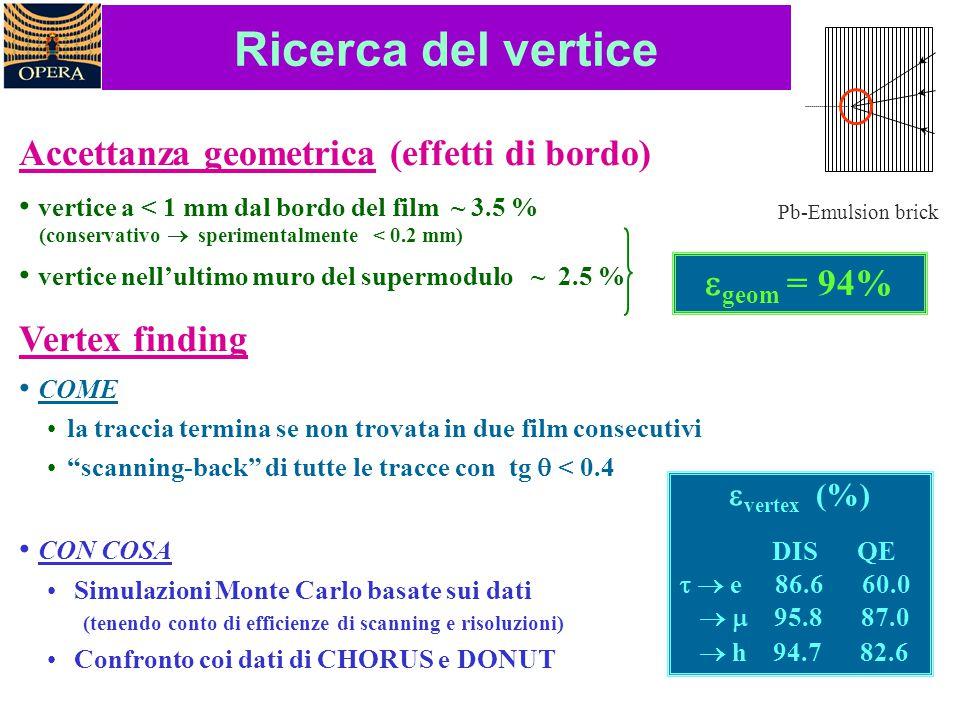 """Vertex finding COME la traccia termina se non trovata in due film consecutivi """"scanning-back"""" di tutte le tracce con tg  < 0.4 CON COSA Simulazioni M"""