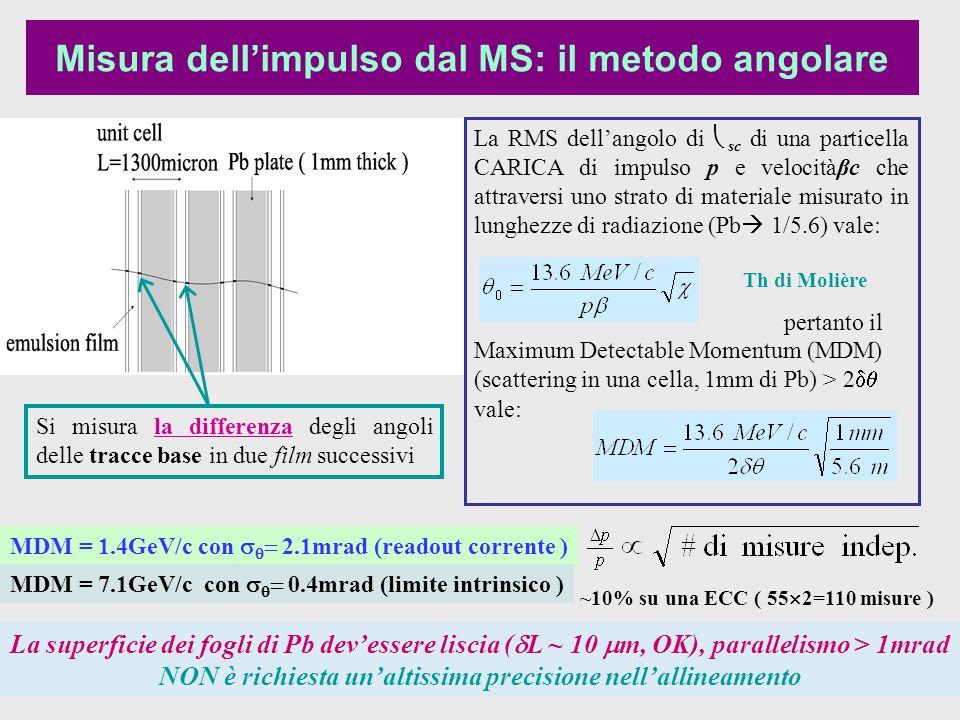 Misura dell'impulso dal MS: il metodo angolare MDM = 1.4GeV/c con    2.1mrad (readout corrente ) MDM = 7.1GeV/c con    0.4mrad (limite intrins