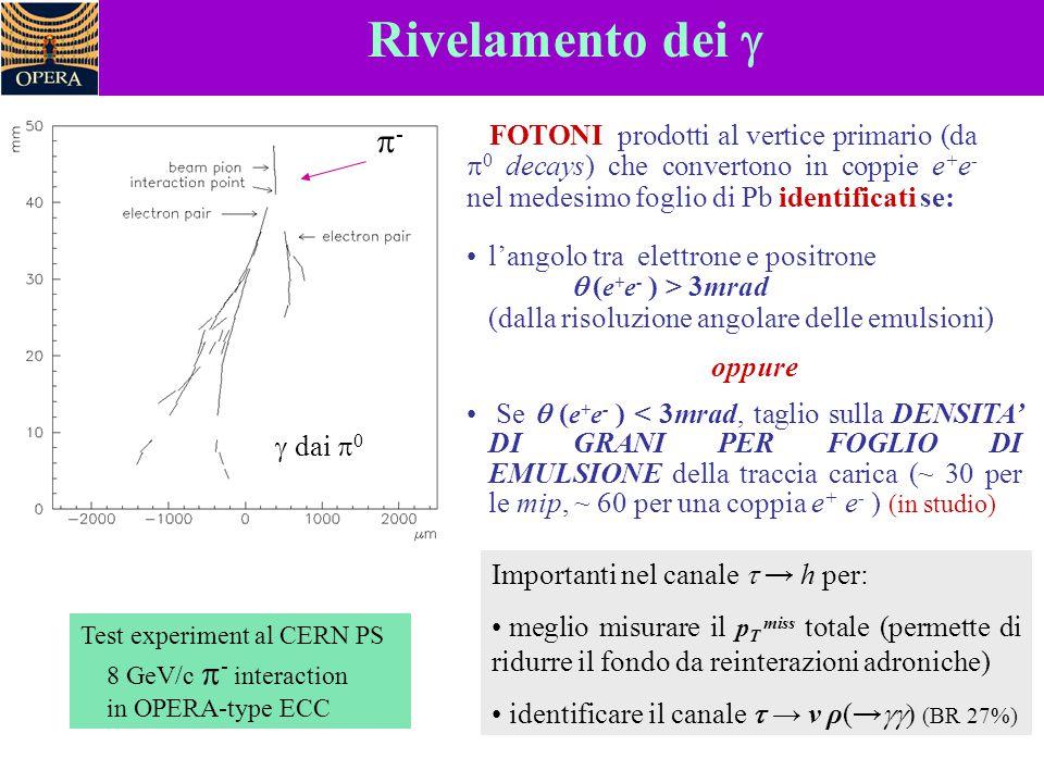  Rivelamento dei  Test experiment al CERN PS 8 GeV/c  - interaction in OPERA-type ECC --  dai  0 l'angolo tra elettrone e positrone  ( e + e