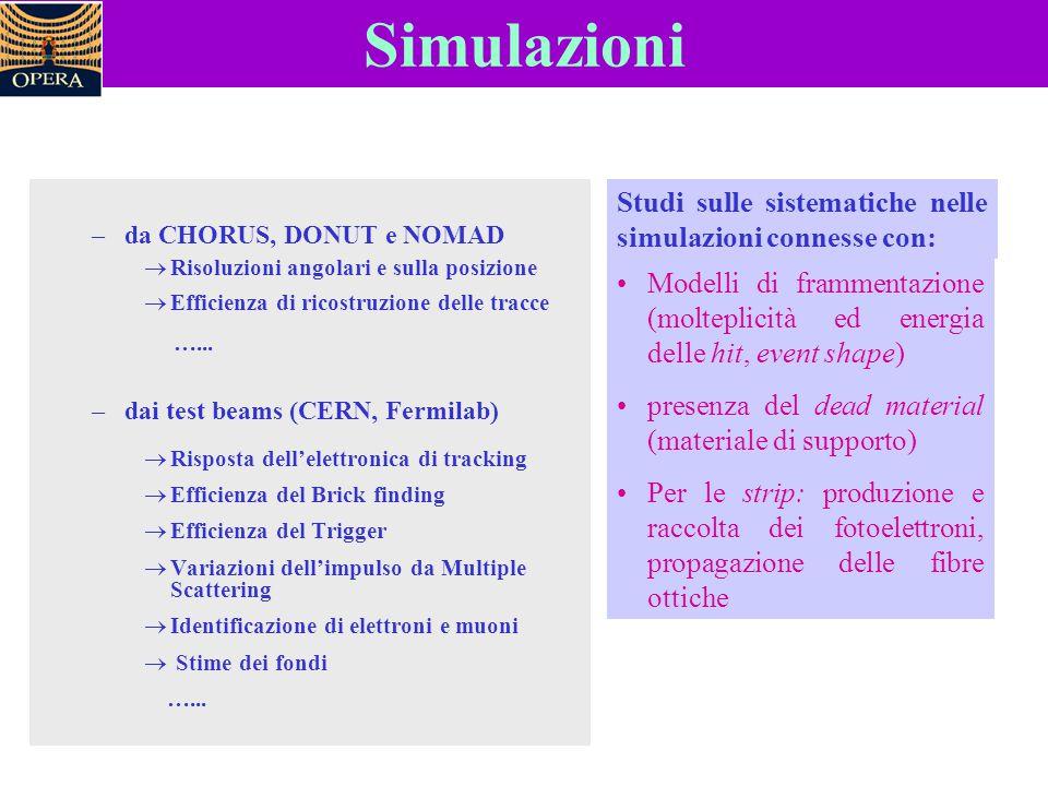 Simulazioni –da CHORUS, DONUT e NOMAD  Risoluzioni angolari e sulla posizione  Efficienza di ricostruzione delle tracce …... –dai test beams (CERN,