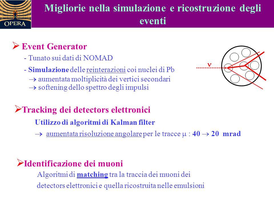 Migliorie nella simulazione e ricostruzione degli eventi  Event Generator - Tunato sui dati di NOMAD - Simulazione delle reinterazioni coi nuclei di
