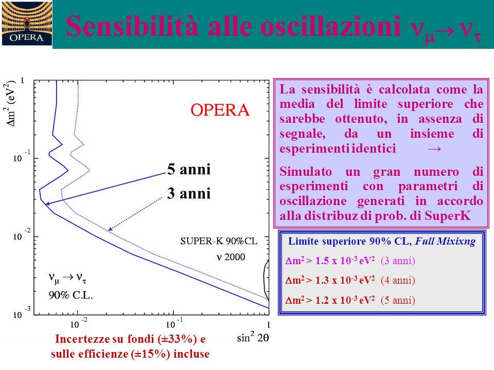 5 anni 3 anni Sensibilità alle oscillazioni    Incertezze su fondi (±33%) e sulle efficienze (±15%) incluse La sensibilità è calcolata come la med