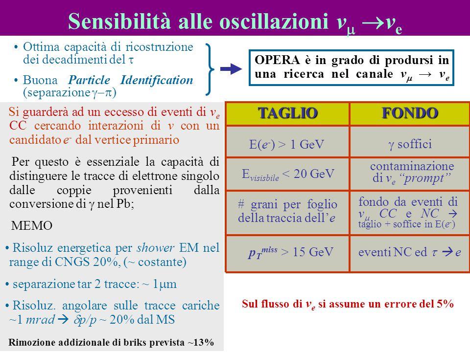 Sensibilità alle oscillazioni v   v e Ottima capacità di ricostruzione dei decadimenti del  Buona Particle Identification (separazione  ) Si gu