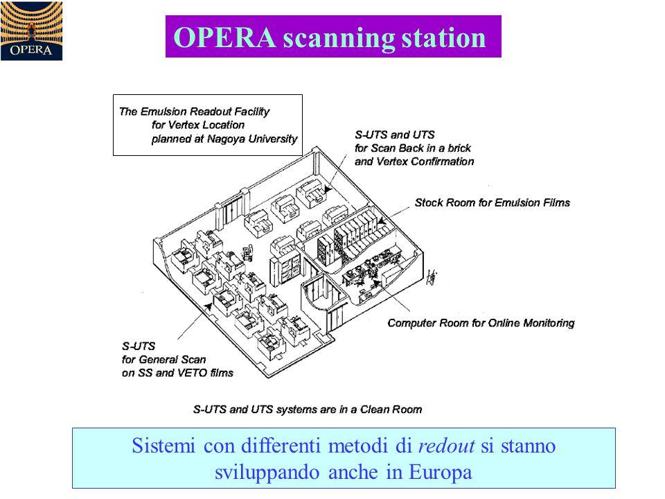 OPERA scanning station Sistemi con differenti metodi di redout si stanno sviluppando anche in Europa