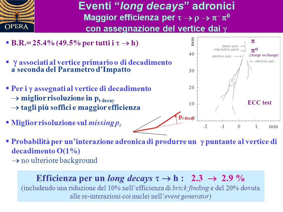  B.R.= 25.4% (49.5% per tutti i  h    associati al vertice primario o di decadimento a seconda del Parametro d'Impatto  Per i  assegnati al