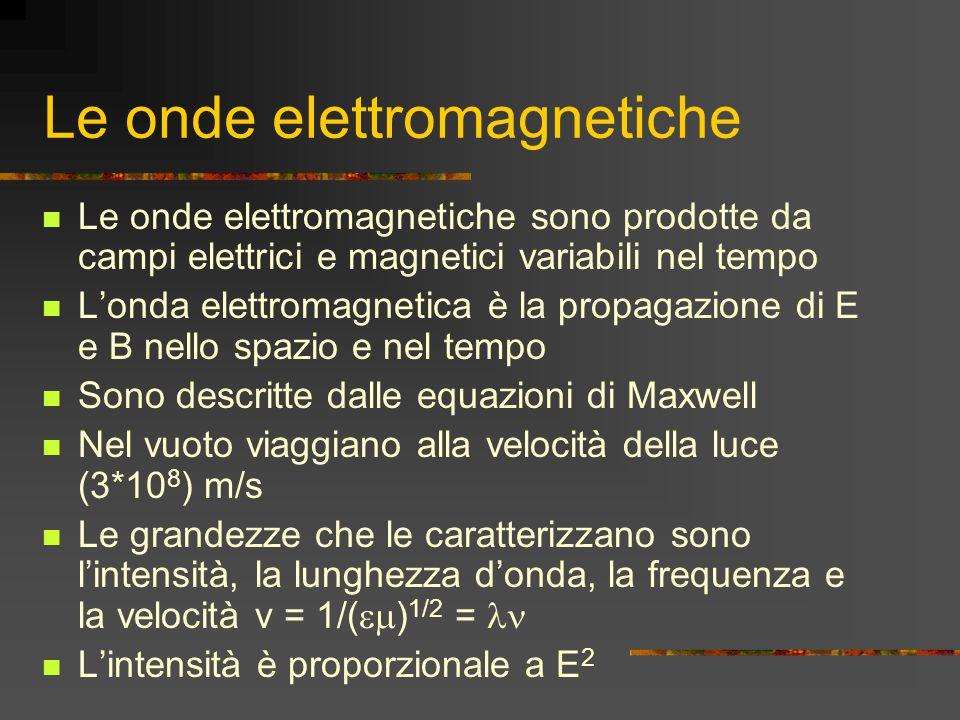 Le onde elettromagnetiche Le onde elettromagnetiche sono prodotte da campi elettrici e magnetici variabili nel tempo L'onda elettromagnetica è la prop