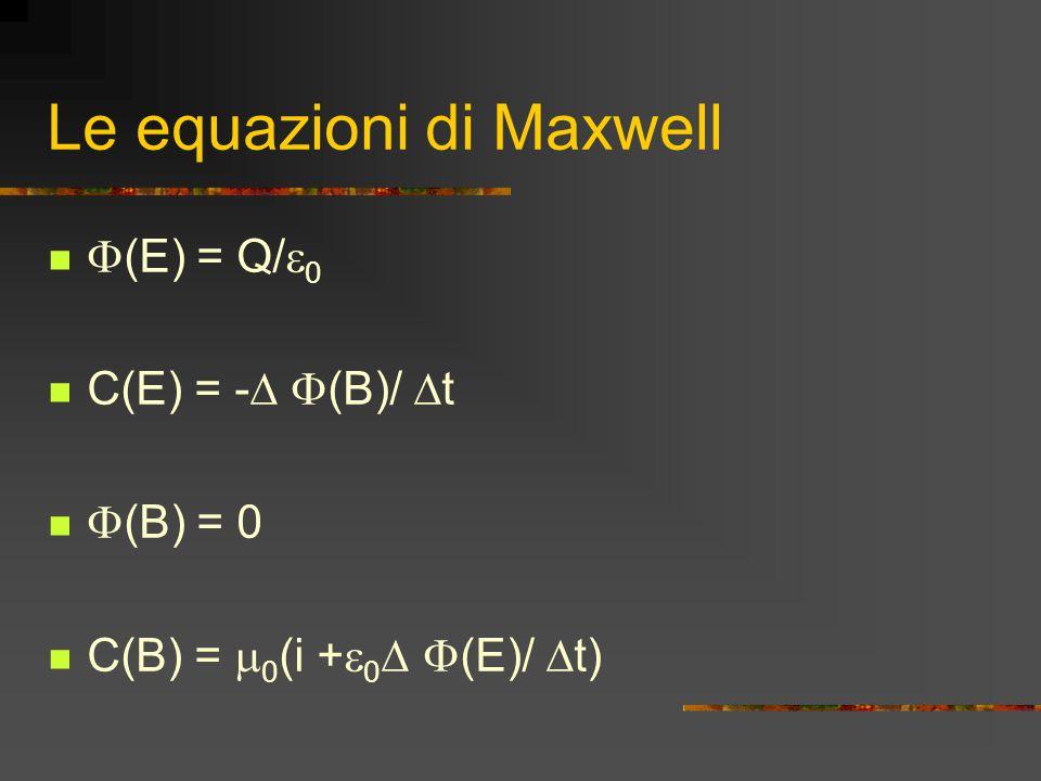 Le equazioni di Maxwell  (E) = Q/  0 C(E) = -   (B)/  t  (B) = 0 C(B) =  0 (i +  0   (E)/  t)