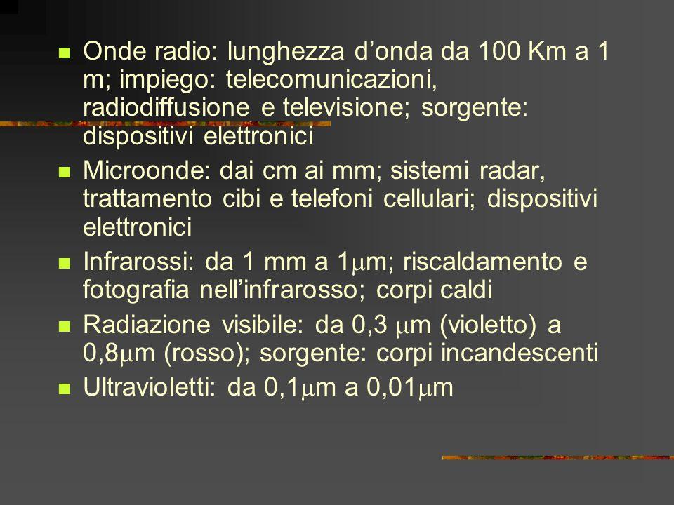 Onde radio: lunghezza d'onda da 100 Km a 1 m; impiego: telecomunicazioni, radiodiffusione e televisione; sorgente: dispositivi elettronici Microonde: