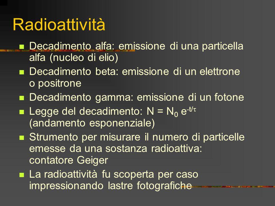 Radioattività Decadimento alfa: emissione di una particella alfa (nucleo di elio) Decadimento beta: emissione di un elettrone o positrone Decadimento