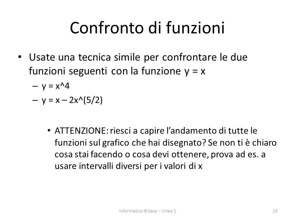 Confronto di funzioni Usate una tecnica simile per confrontare le due funzioni seguenti con la funzione y = x – y = x^4 – y = x – 2x^(5/2) ATTENZIONE: riesci a capire l'andamento di tutte le funzioni sul grafico che hai disegnato.