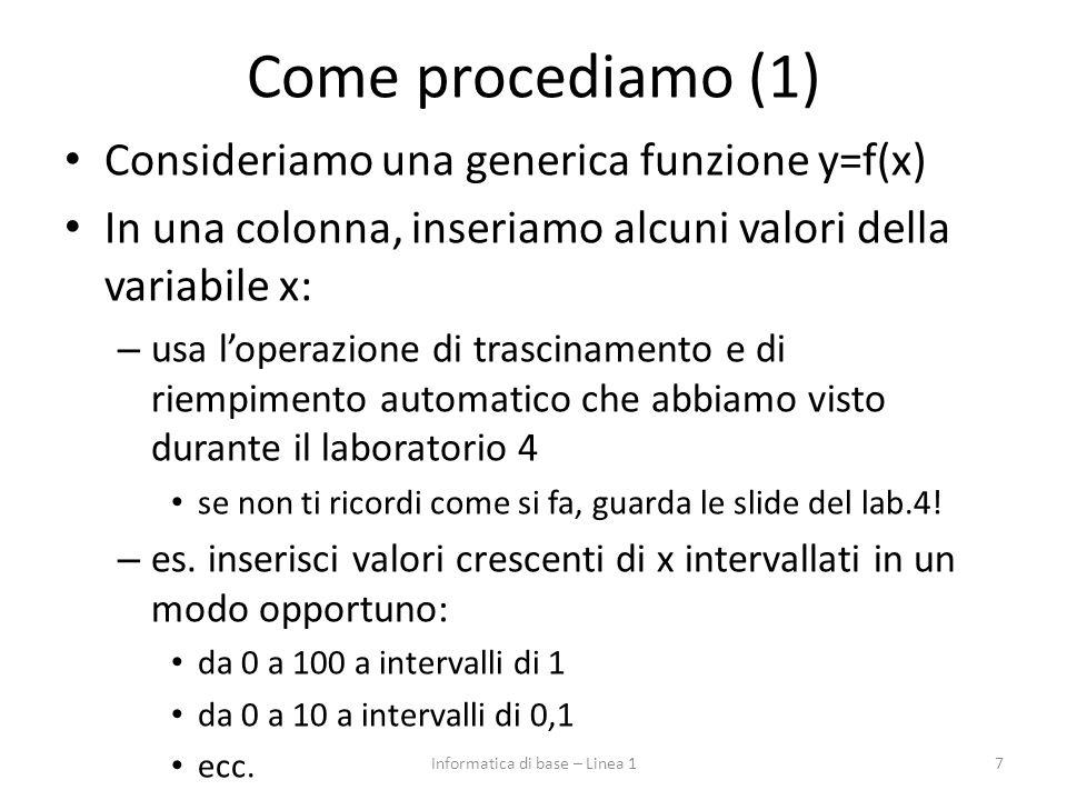 Come procediamo (2) Usando i valori di x appena inseriti, calcoliamo i corrispondenti valori della variabile y Nella colonna accanto, inserisci la formula che descrive la funzione f(x) – se è semplice puoi inserirla a mano , altrimenti sfrutta la sintassi di qualche altra funzione già presente nel foglio di calcolo – poi usa il trascinamento Ora puoi usare un grafico per mostrare l'andamento della funzione 8Informatica di base – Linea 1