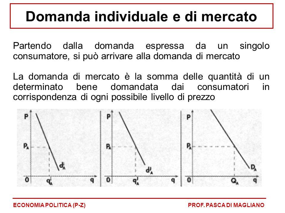 Domanda individuale e di mercato Partendo dalla domanda espressa da un singolo consumatore, si può arrivare alla domanda di mercato La domanda di merc