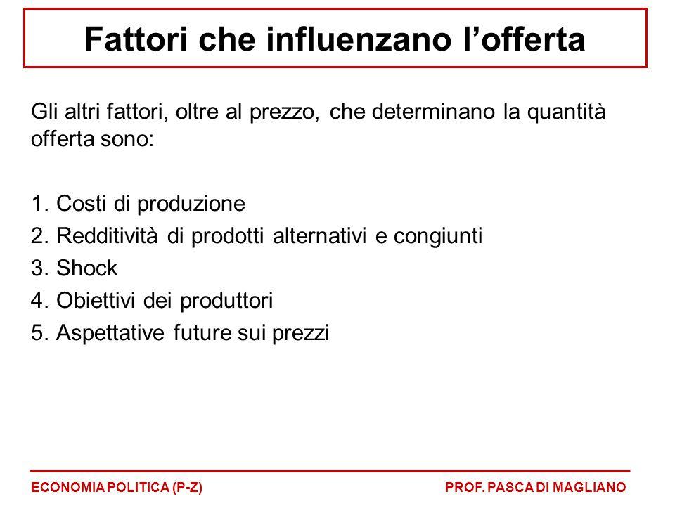 Fattori che influenzano l'offerta Gli altri fattori, oltre al prezzo, che determinano la quantità offerta sono: 1. Costi di produzione 2. Redditività