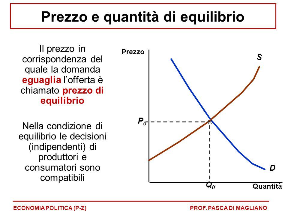 Prezzo e quantità di equilibrio Il prezzo in corrispondenza del quale la domanda eguaglia l'offerta è chiamato prezzo di equilibrio Nella condizione d