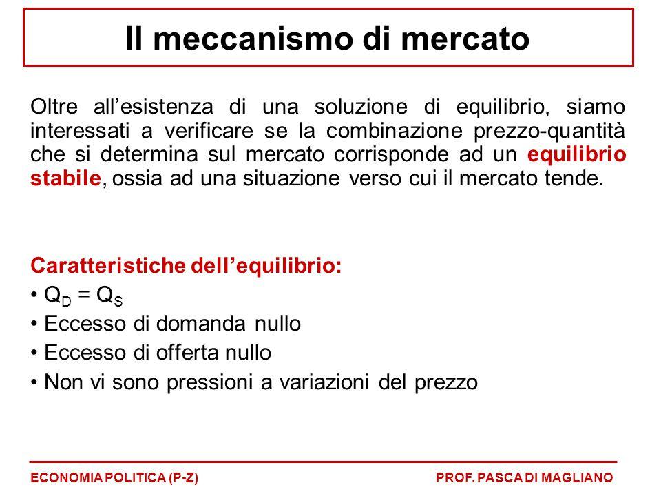 Il meccanismo di mercato Oltre all'esistenza di una soluzione di equilibrio, siamo interessati a verificare se la combinazione prezzo-quantità che si