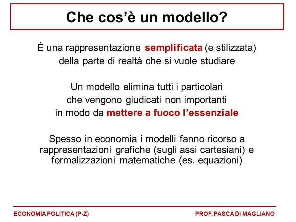 Che cos'è un modello? È una rappresentazione semplificata (e stilizzata) della parte di realtà che si vuole studiare Un modello elimina tutti i partic