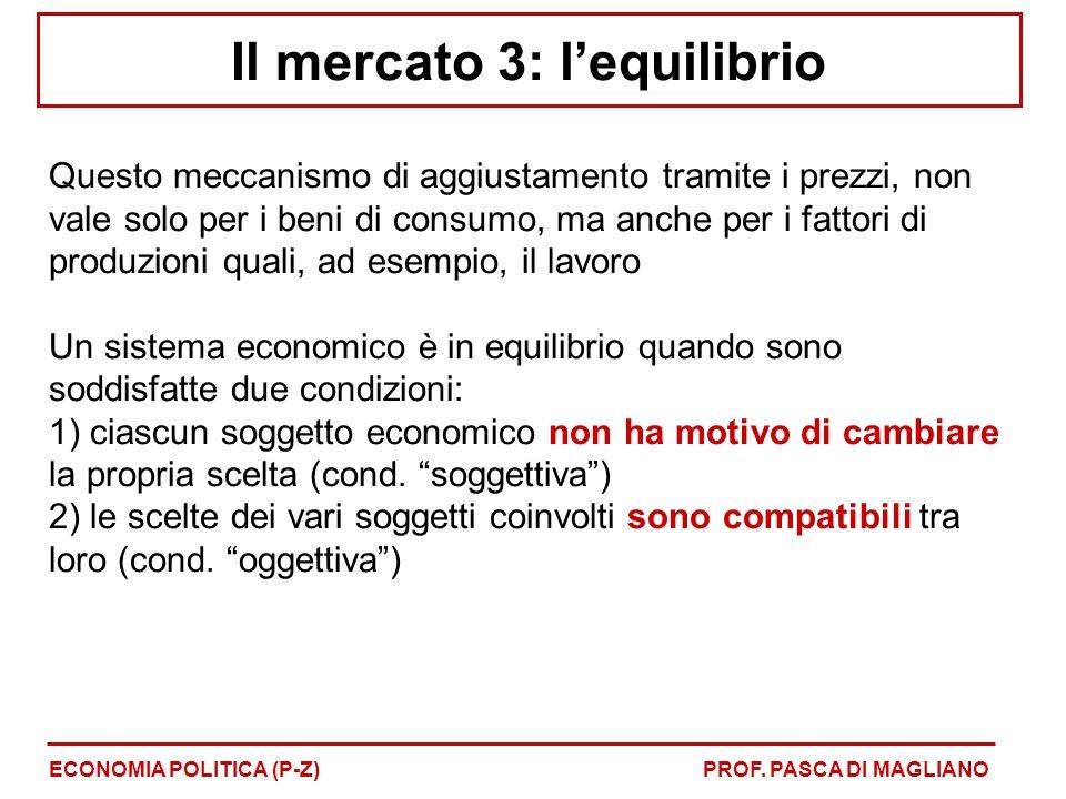 Il mercato 3: l'equilibrio Questo meccanismo di aggiustamento tramite i prezzi, non vale solo per i beni di consumo, ma anche per i fattori di produzi
