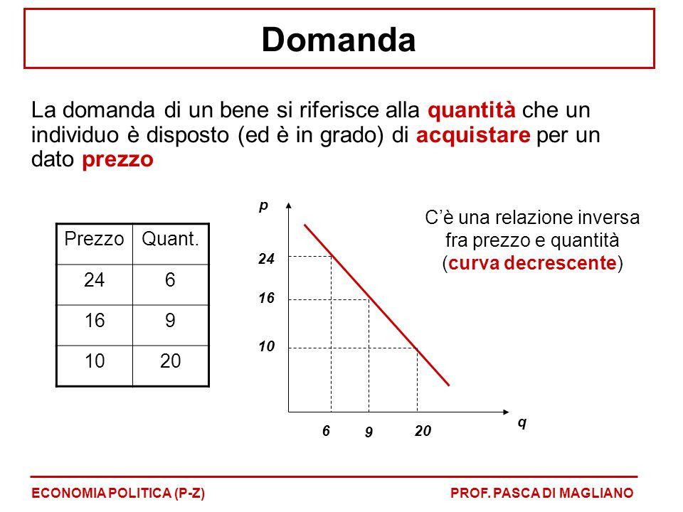 Domanda La domanda di un bene si riferisce alla quantità che un individuo è disposto (ed è in grado) di acquistare per un dato prezzo ECONOMIA POLITIC