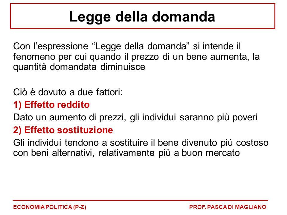 """Legge della domanda Con l'espressione """"Legge della domanda"""" si intende il fenomeno per cui quando il prezzo di un bene aumenta, la quantità domandata"""
