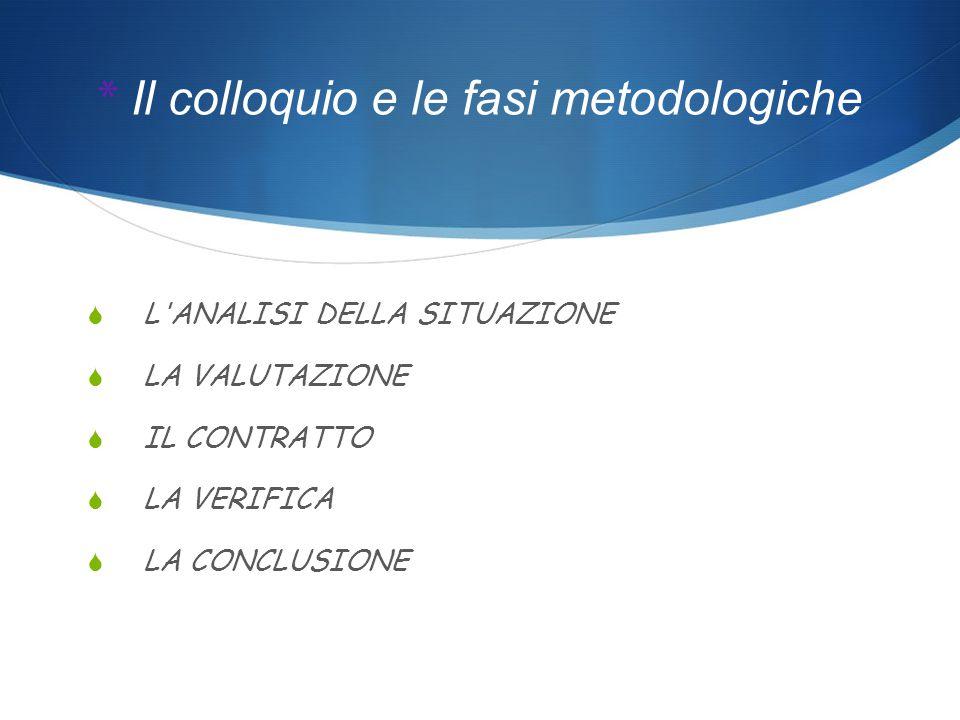 * Il colloquio e le fasi metodologiche  L ANALISI DELLA SITUAZIONE  LA VALUTAZIONE  IL CONTRATTO  LA VERIFICA  LA CONCLUSIONE