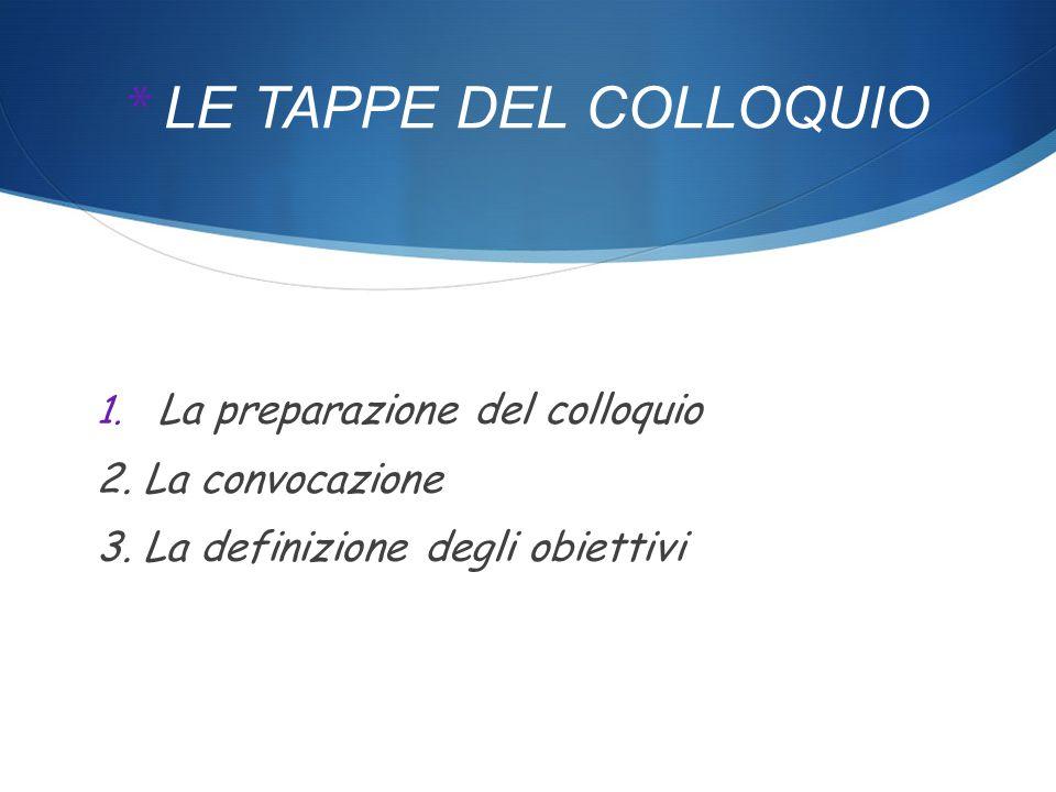 * LE TAPPE DEL COLLOQUIO 1. La preparazione del colloquio 2.