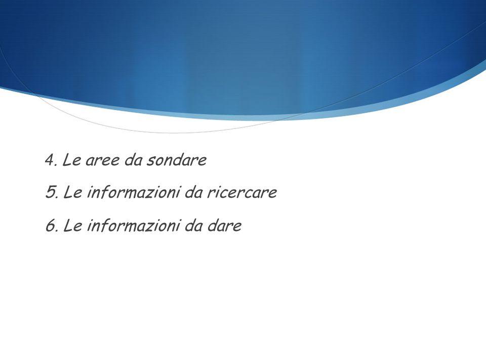 4. Le aree da sondare 5. Le informazioni da ricercare 6. Le informazioni da dare