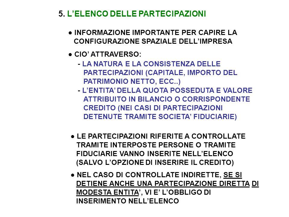 5. L'ELENCO DELLE PARTECIPAZIONI ● INFORMAZIONE IMPORTANTE PER CAPIRE LA CONFIGURAZIONE SPAZIALE DELL'IMPRESA ● CIO' ATTRAVERSO: - LA NATURA E LA CONS