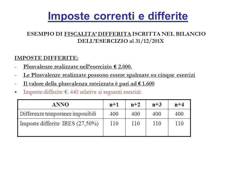 Imposte correnti e differite ESEMPIO DI FISCALITA' DIFFERITA ISCRITTA NEL BILANCIO DELL'ESERCIZIO al 31/12/201X IMPOSTE DIFFERITE: -Plusvalenze realiz