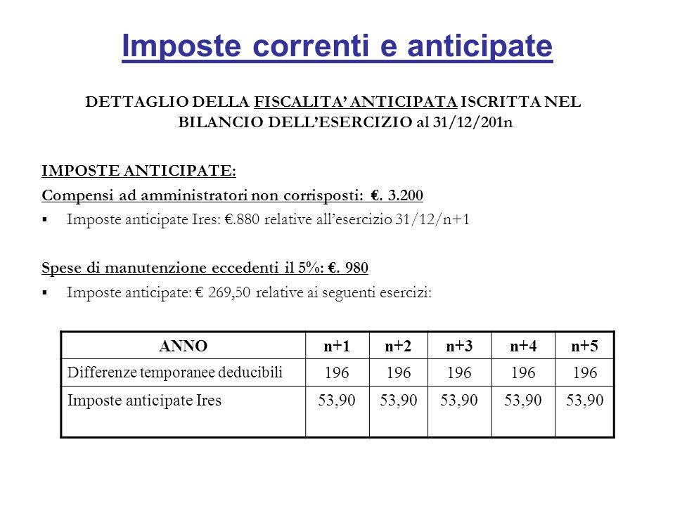 Imposte correnti e anticipate DETTAGLIO DELLA FISCALITA' ANTICIPATA ISCRITTA NEL BILANCIO DELL'ESERCIZIO al 31/12/201n IMPOSTE ANTICIPATE: Compensi ad