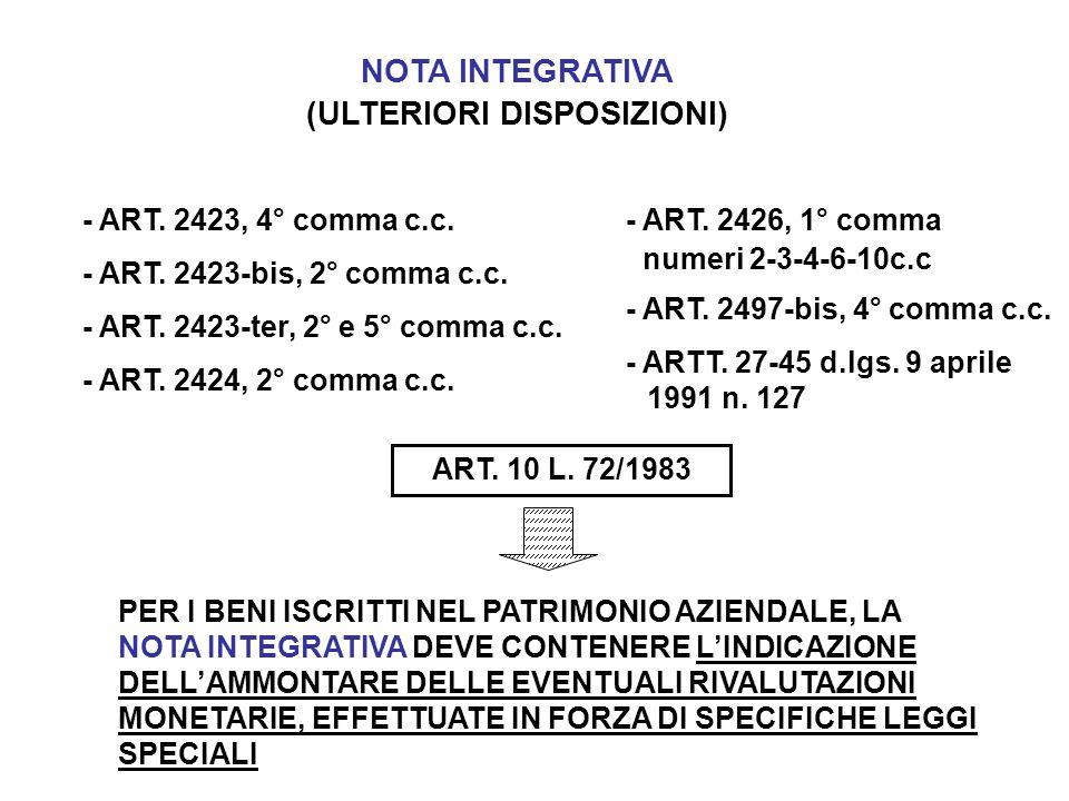NOTA INTEGRATIVA (ULTERIORI DISPOSIZIONI) - ART. 2423, 4° comma c.c. - ART. 2423-bis, 2° comma c.c. - ART. 2423-ter, 2° e 5° comma c.c. - ART. 2424, 2