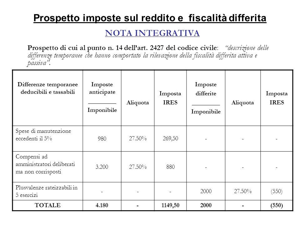 """Prospetto imposte sul reddito e fiscalità differita NOTA INTEGRATIVA Prospetto di cui al punto n. 14 dell'art. 2427 del codice civile: """" descrizione d"""