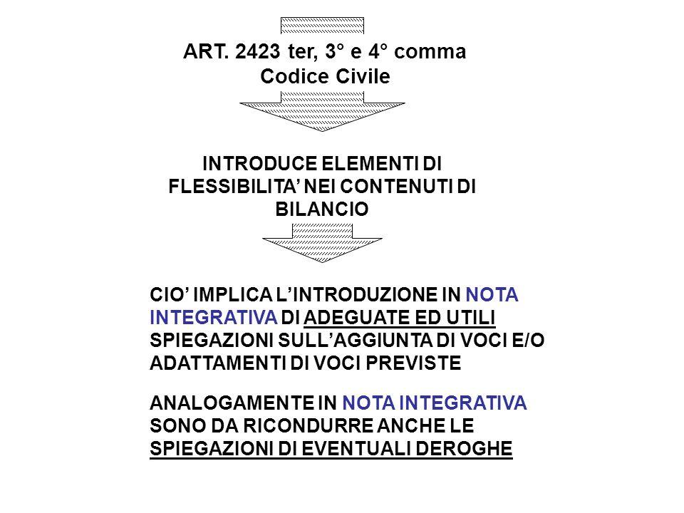 ART. 2423 ter, 3° e 4° comma Codice Civile CIO' IMPLICA L'INTRODUZIONE IN NOTA INTEGRATIVA DI ADEGUATE ED UTILI SPIEGAZIONI SULL'AGGIUNTA DI VOCI E/O