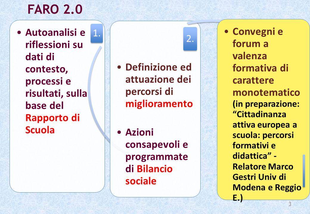 3 FARO 2.0 FARO 2.0 Autoanalisi e riflessioni su dati di contesto, processi e risultati, sulla base del Rapporto di Scuola 1. Definizione ed attuazion