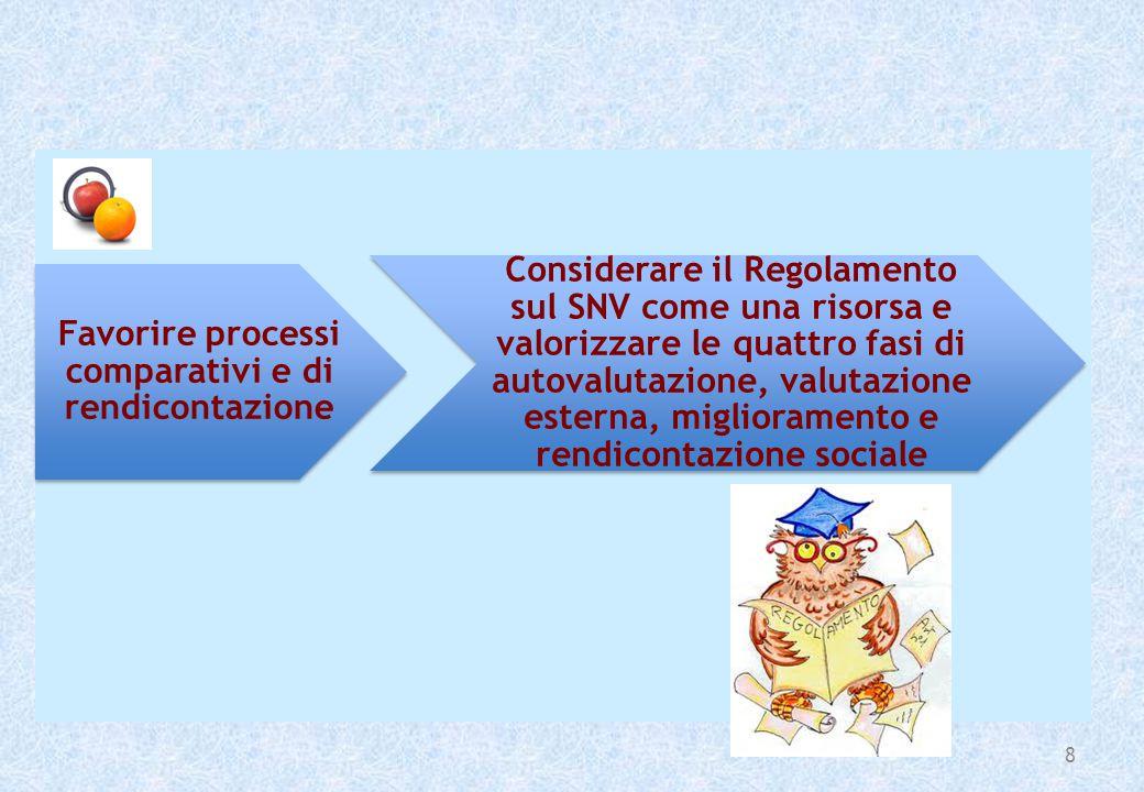 8 Favorire processi comparativi e di rendicontazione Considerare il Regolamento sul SNV come una risorsa e valorizzare le quattro fasi di autovalutazione, valutazione esterna, miglioramento e rendicontazione sociale