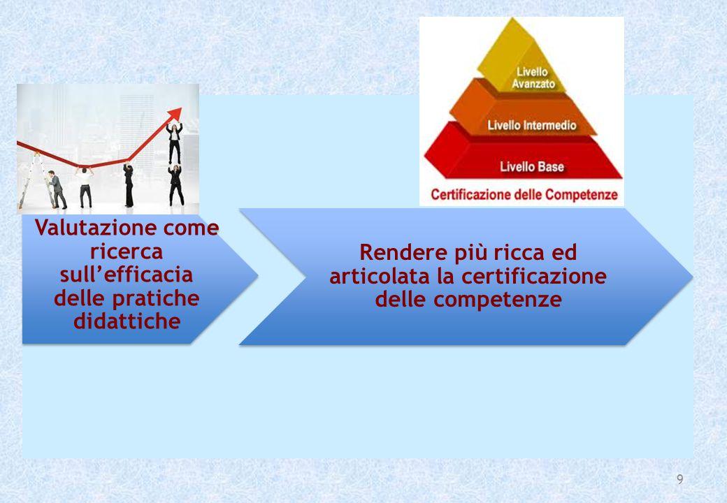9 Valutazione come ricerca sull'efficacia delle pratiche didattiche Rendere più ricca ed articolata la certificazione delle competenze