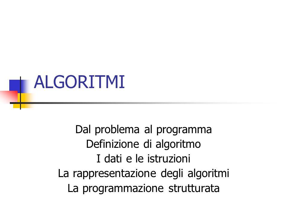 ALGORITMI Dal problema al programma Definizione di algoritmo I dati e le istruzioni La rappresentazione degli algoritmi La programmazione strutturata