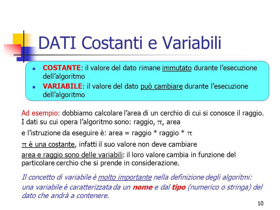 10 DATI Costanti e Variabili COSTANTE: il valore del dato rimane immutato durante l'esecuzione dell'algoritmo VARIABILE: il valore del dato può cambia