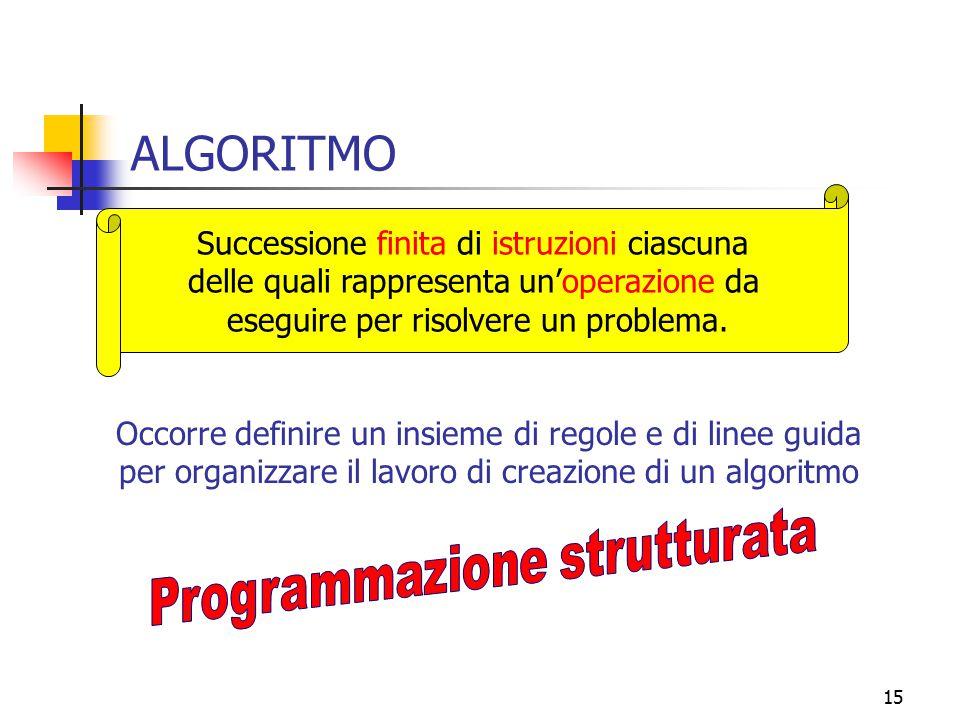 15 ALGORITMO Successione finita di istruzioni ciascuna delle quali rappresenta un'operazione da eseguire per risolvere un problema. Occorre definire u