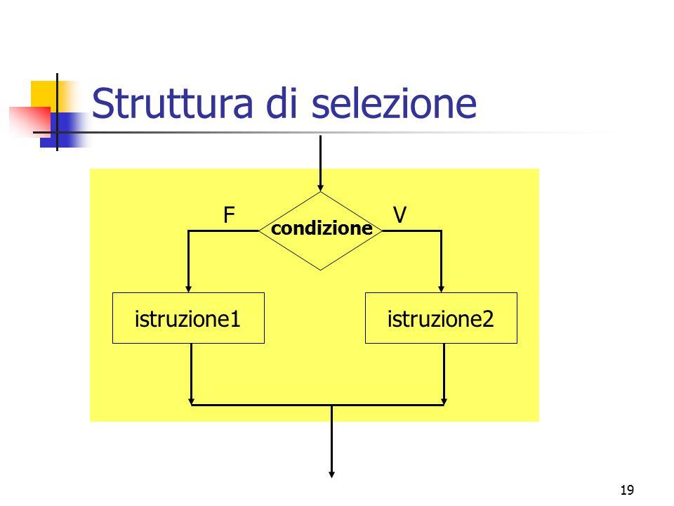 19 Struttura di selezione istruzione1istruzione2 condizione VF