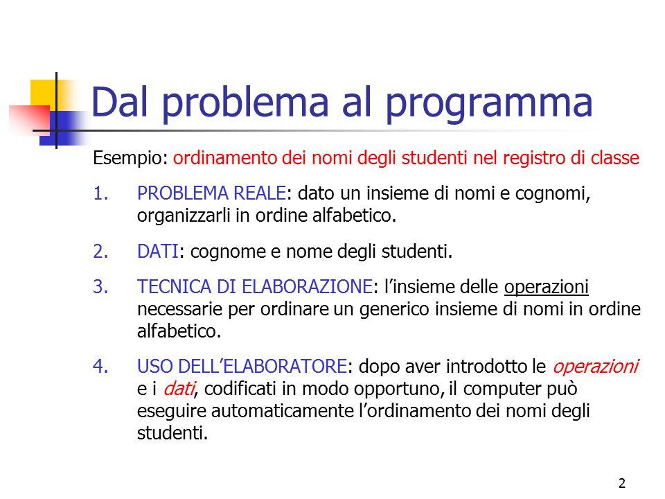 2 Dal problema al programma Esempio: ordinamento dei nomi degli studenti nel registro di classe 1.PROBLEMA REALE: dato un insieme di nomi e cognomi, o
