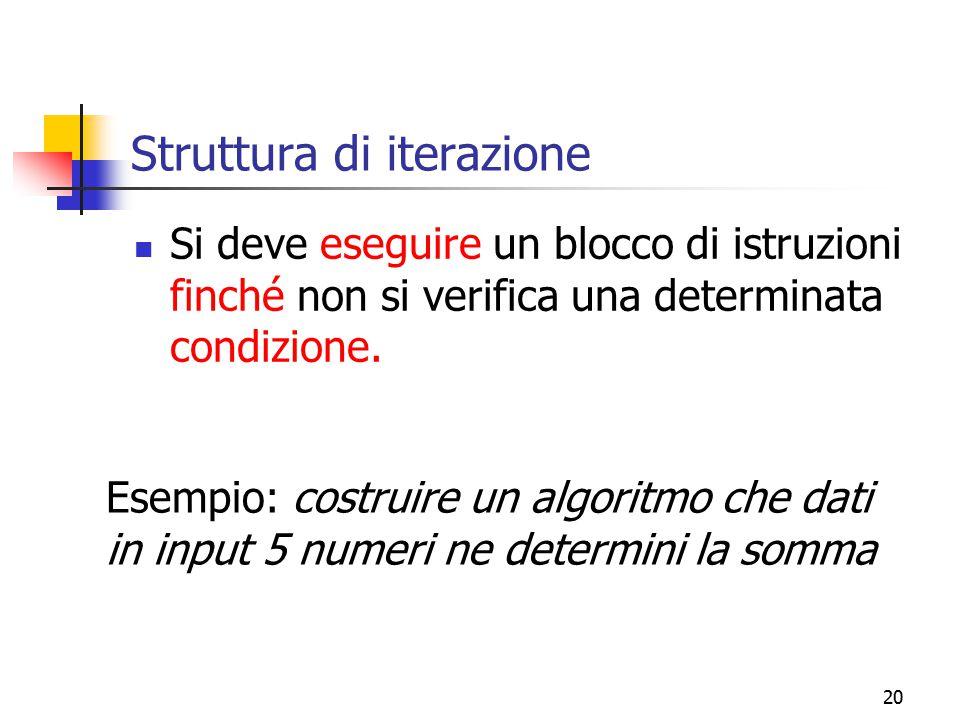 20 Struttura di iterazione Si deve eseguire un blocco di istruzioni finché non si verifica una determinata condizione. Esempio: costruire un algoritmo