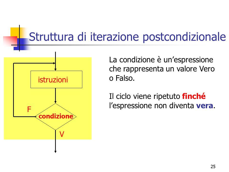 25 Struttura di iterazione postcondizionale condizione istruzioni F V La condizione è un'espressione che rappresenta un valore Vero o Falso. Il ciclo