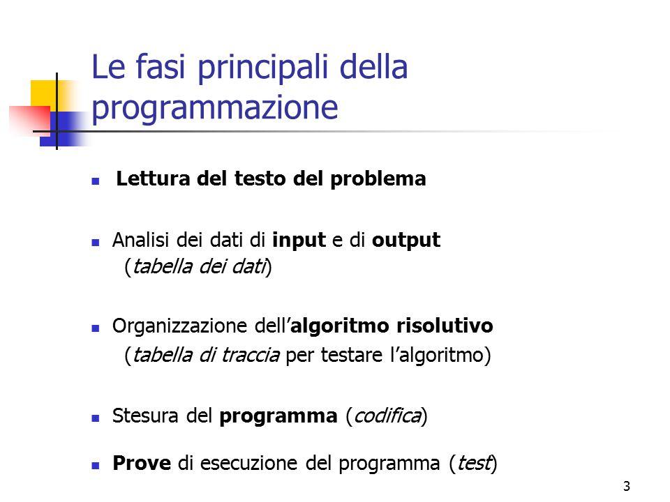 3 Le fasi principali della programmazione Lettura del testo del problema Organizzazione dell'algoritmo risolutivo (tabella di traccia per testare l'al