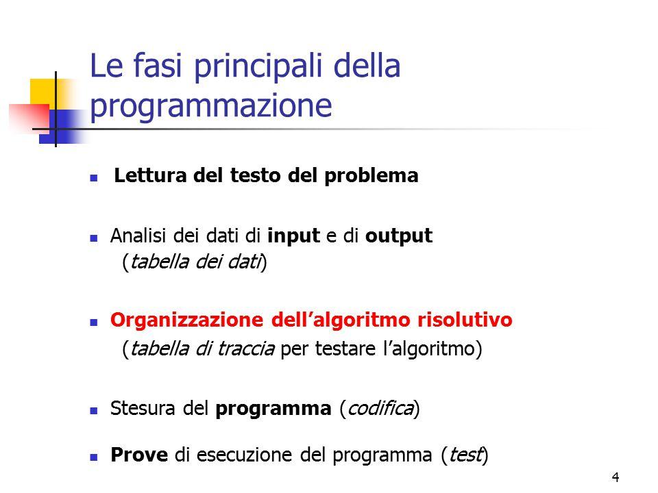 4 Le fasi principali della programmazione Lettura del testo del problema Organizzazione dell'algoritmo risolutivo (tabella di traccia per testare l'al