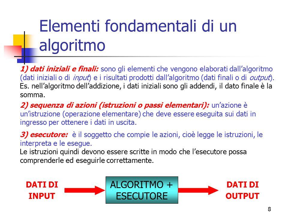8 Elementi fondamentali di un algoritmo 1) dati iniziali e finali: sono gli elementi che vengono elaborati dall'algoritmo (dati iniziali o di input) e