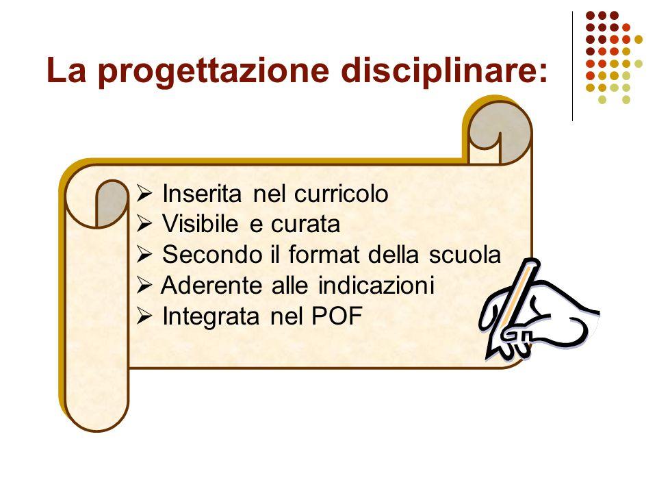 La progettazione disciplinare:  Inserita nel curricolo  Visibile e curata  Secondo il format della scuola  Aderente alle indicazioni  Integrata n
