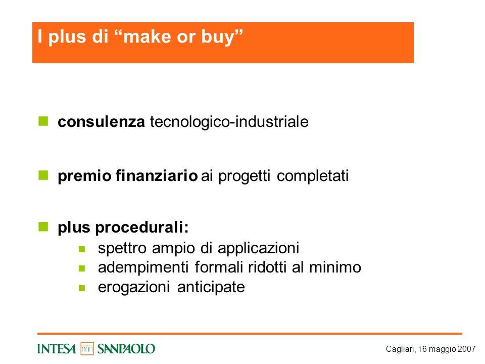 Cagliari, 16 maggio 2007 consulenza tecnologico-industriale premio finanziario ai progetti completati plus procedurali: spettro ampio di applicazioni adempimenti formali ridotti al minimo erogazioni anticipate I plus di make or buy
