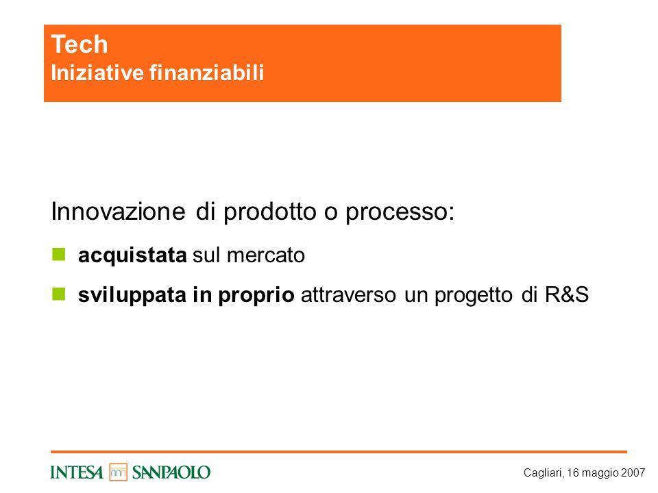 Cagliari, 16 maggio 2007 Innovazione di prodotto o processo: acquistata sul mercato sviluppata in proprio attraverso un progetto di R&S Tech Iniziative finanziabili