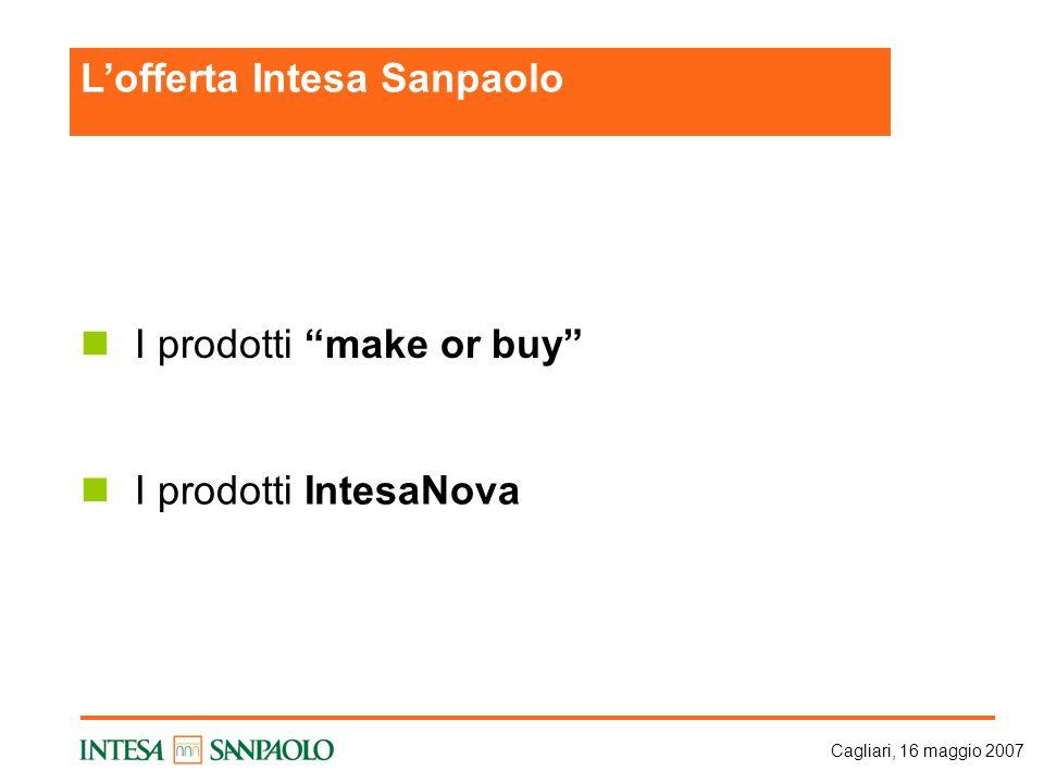 Cagliari, 16 maggio 2007 I prodotti make or buy I prodotti IntesaNova L'offerta Intesa Sanpaolo