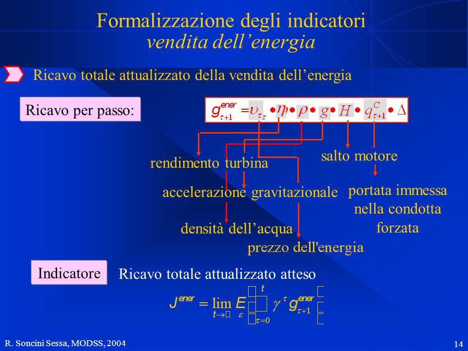 R. Soncini Sessa, MODSS, 2004 14 Ricavo totale attualizzato della vendita dell'energia Ricavo per passo: Formalizzazione degli indicatori vendita dell